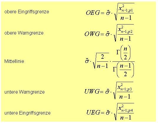 Berechnung_s-Karten-Werte.jpg
